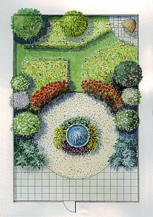 15 agosto 2004 progettare un giardino parte ii for Progettare le proprie planimetrie