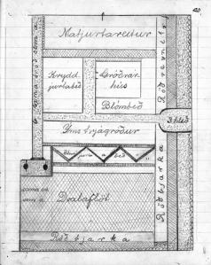 02_Skrudur_disegno dal diario di Sigtryggur
